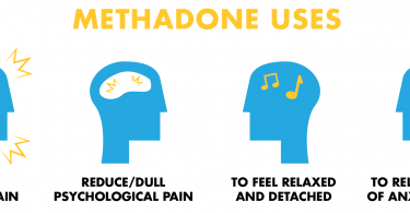 How Long Should You Stay on Methadone?